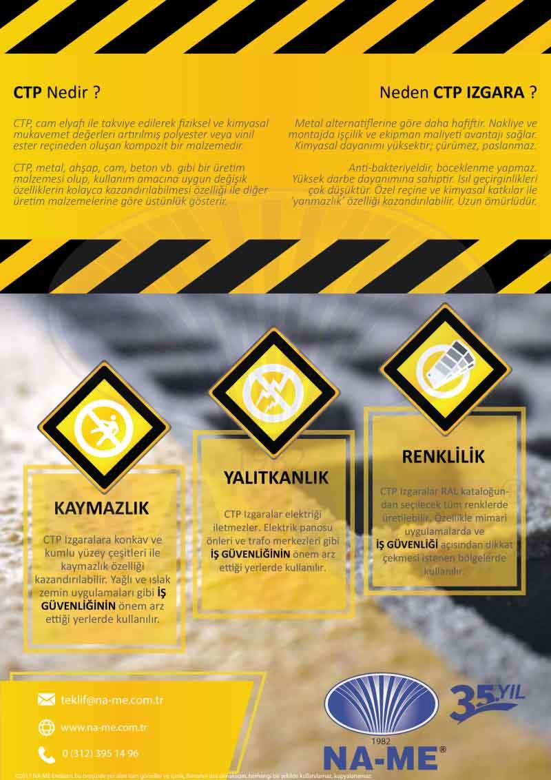 İş Sağlığı ve Güvenliği Alanında Kompozit (CTP) Izgara